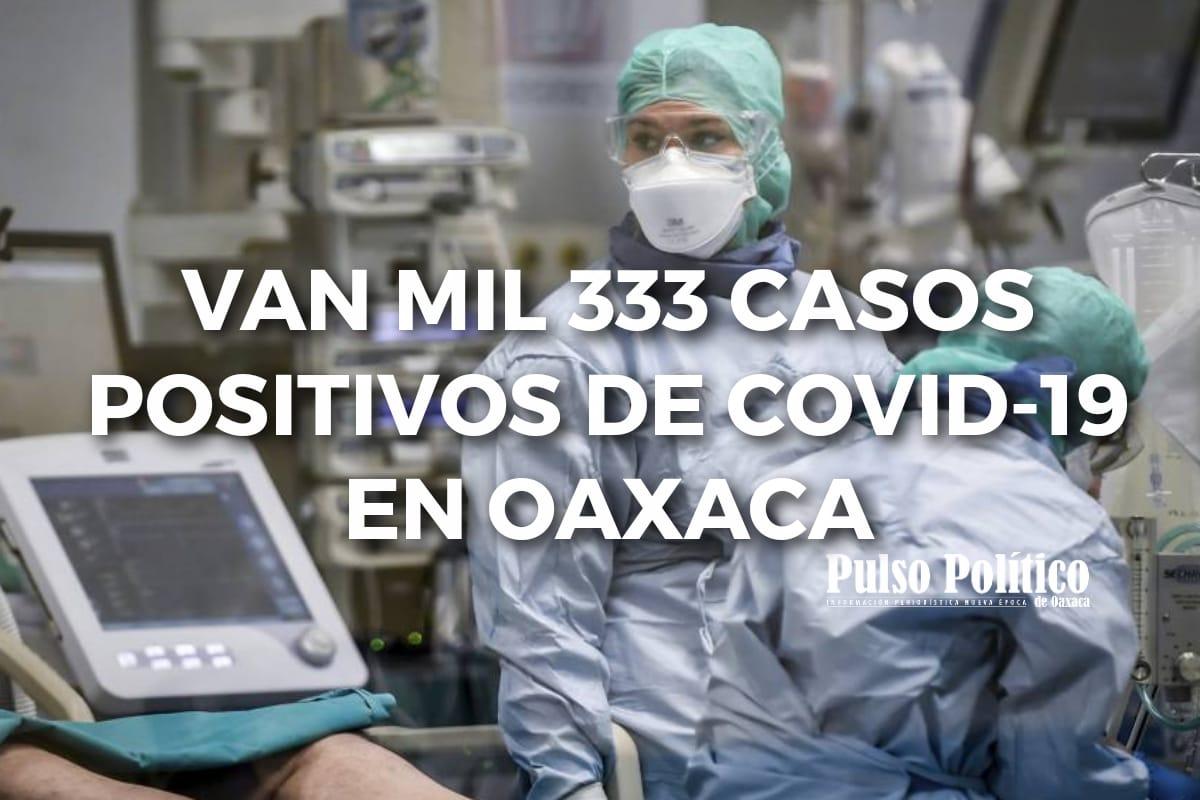 Photo of Van 1333 casos positivos de Covid-19 en Oaxaca