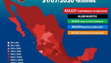 Photo of México supera los 420 mil casos positivos de covid-19