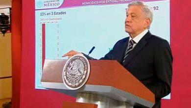 Photo of Denuncia López Obrador corrupción en liberación del 'Mochomo'.