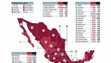 Photo of Congelan semáforo epidemiológico; Secretaría de Salud culpa a algunas entidades