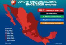 Photo of Supera México los 690 mil casos de covid-19