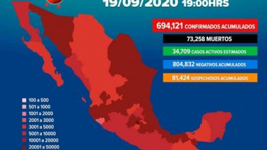 Photo of Supera México los 690 mil casos de covid-19