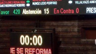 Photo of Diputados aprueban retirar fuero presidencial