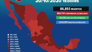 Photo of Covid deja hasta este martes 86 mil 893 muertes en México