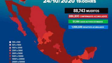 Photo of Asciende a 88 mil 743 la cifra de muertos por Covid-19 en México