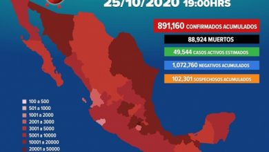 Photo of Suman 891,160 los casos positivos de covid-19 en México