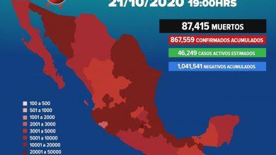 Photo of México supera las 87 mil muertes por Covid-19
