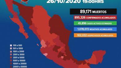 Photo of México rebasa las 89 mil muertes por Covid-19