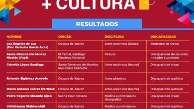 """Photo of Anuncia Seculta a los ganadores de la convocatoria """"Más inclusión, más cultura"""""""
