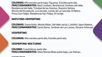 Photo of CONSULTA EL SUMINISTRO DE AGUA POTABLE PARA ESTE LUNES 19 DE OCTUBRE DEL 2020
