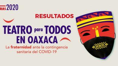 """Photo of Seculta da a conocer los resultados de la convocatoria """"Teatro para Todos en Oaxaca"""""""