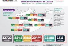 Photo of Registran 55 casos nuevos de COVID-19, suman 20 mil 494 acumulados en la entidad, hay 643 casos activos