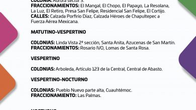 Photo of Consulta el suministro de Agua Potable para este viernes 27 de noviembre de 2020
